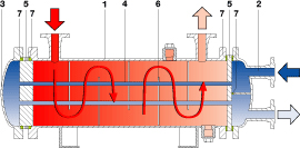 schematic shell and tube heat exchanger hrsfunke